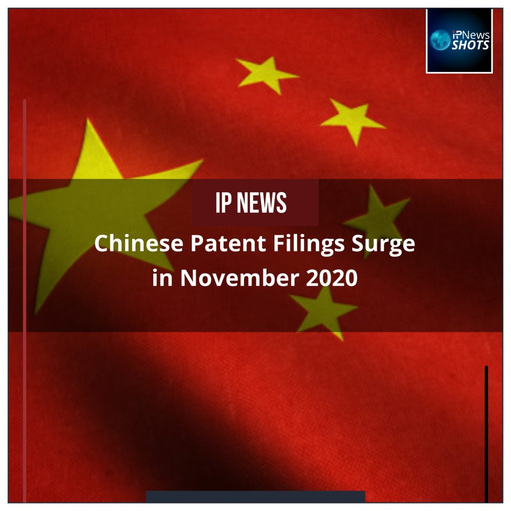 Chinese Patent Filings Surge in November 2020